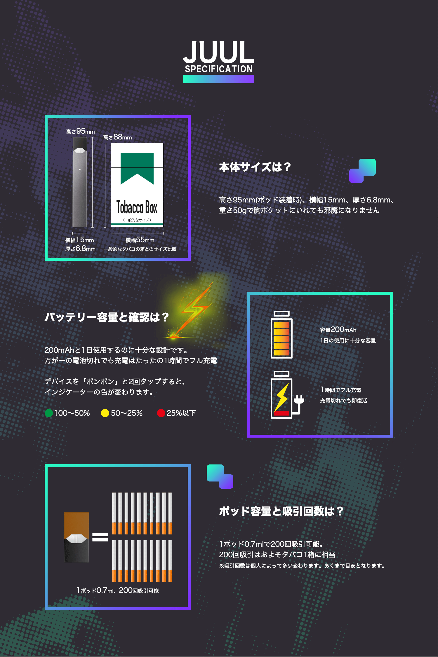 JUUL SPECIFICATION
